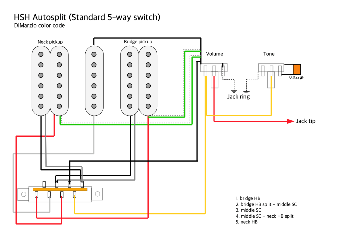 Pickups wiring: HSH autosplit with a standard 5-way switch (with optional  coil split push/pull) – ♫ Daniele Turani ♪ | Guitar Wiring Diagrams Dimarzio |  | ♫ Daniele Turani ♪ – Guitar Player, Songwriter