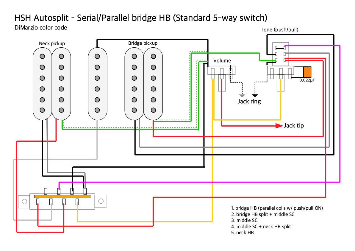 Pickups Wiring: HSH autosplit + serial/parallel switch (push ... on