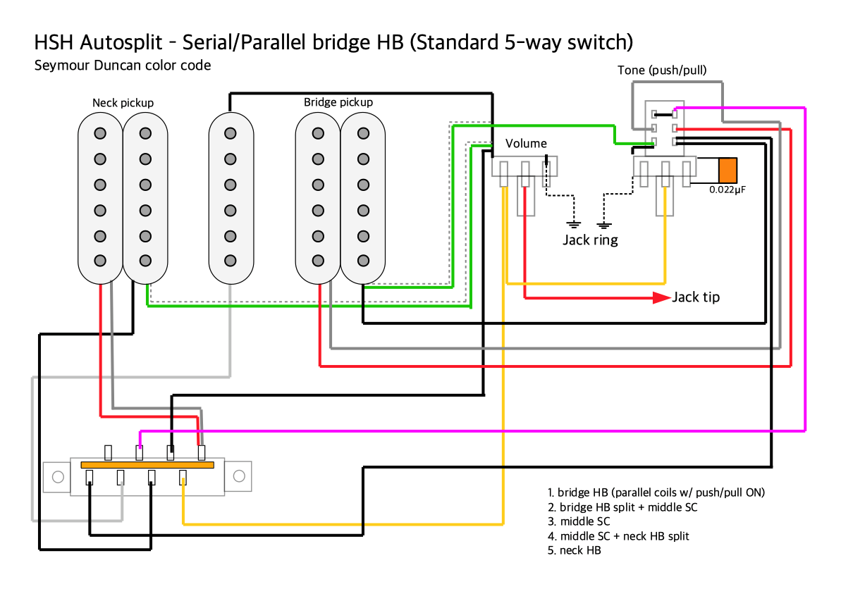 HSH Autosplit - Serial/Parallelel bridge HB (5 way switch) Seymour Duncan colors