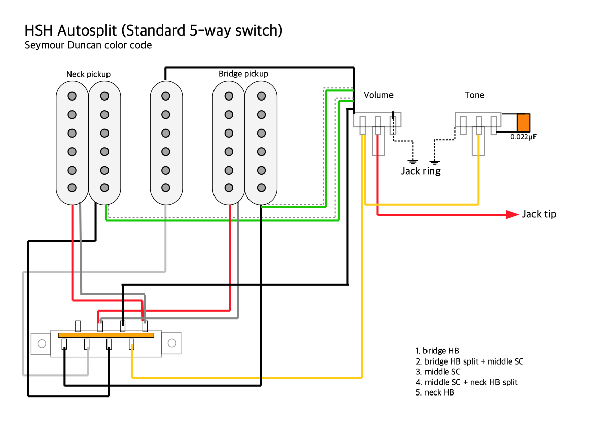 pickups wiring hsh autosplit with a standard 5 way switch (with Push Pull Coil Tap Diagrams