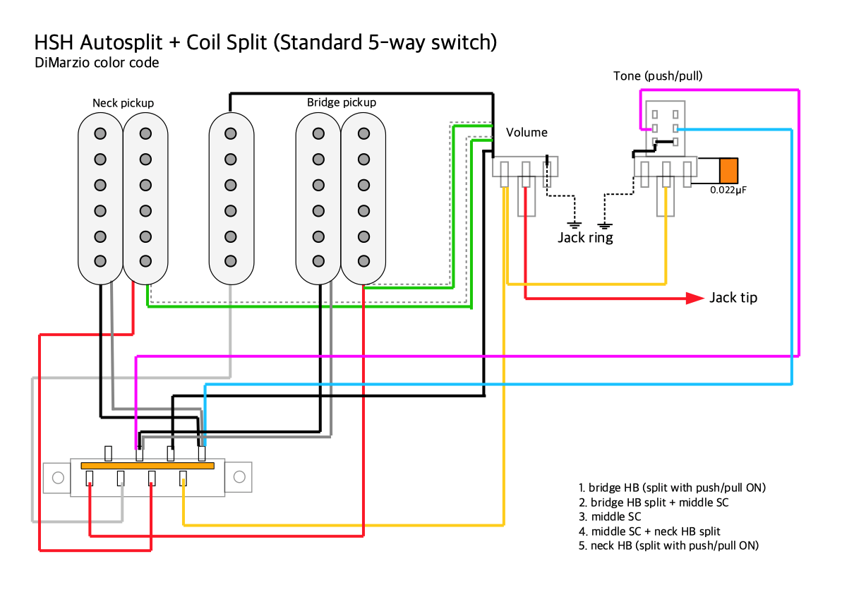 Pickups wiring: HSH autosplit with a standard 5-way switch ... on potentiometer wiring, guitar tone pot wiring, 3-way wiring, basic electrical wiring, jeff beck guitar wiring, 4-wire humbucker wiring,