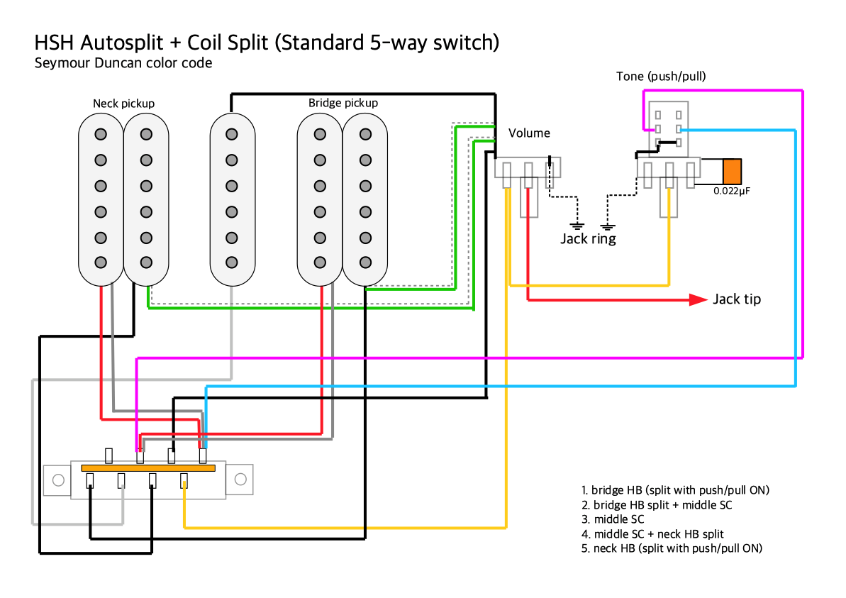 3 Humbucker 5-Way Switch Wiring Diagram from www.danieleturani.com