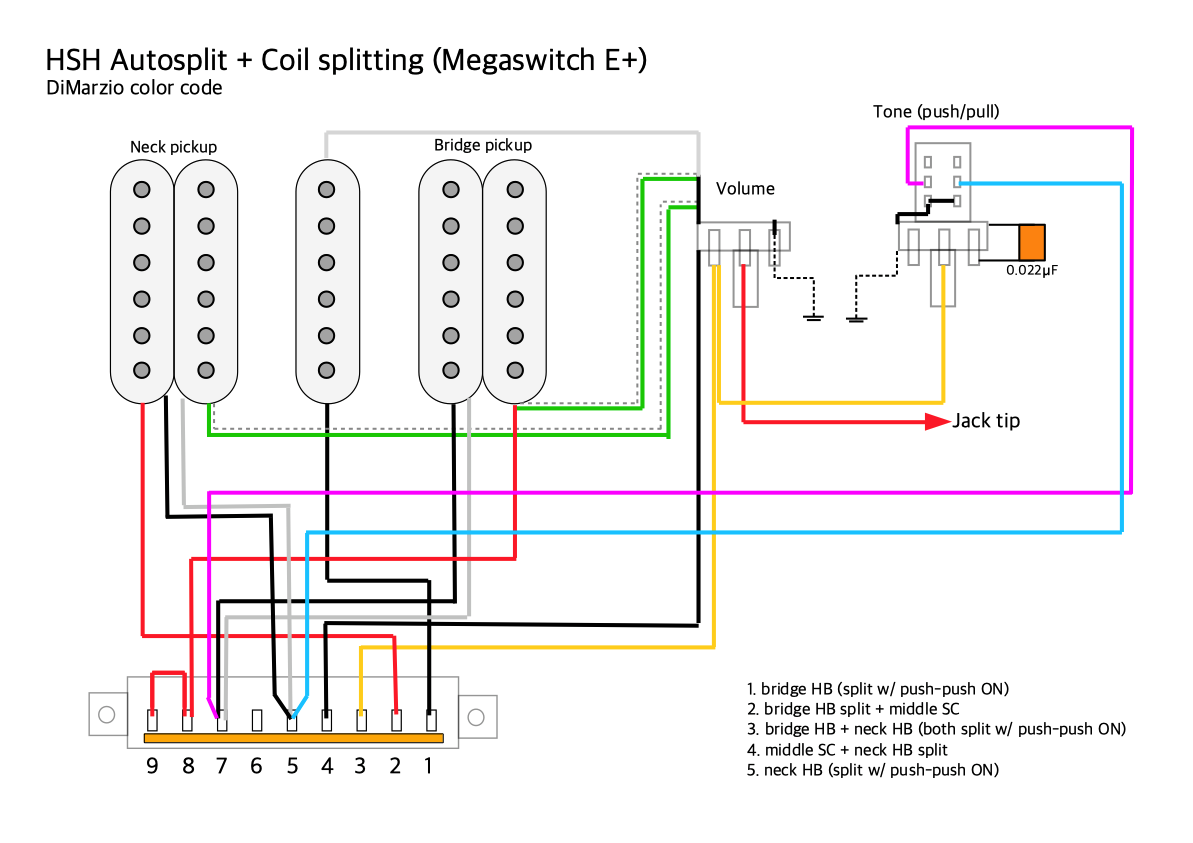 hsh autosplit + coil splitting (megaswitch e+) dimarzio colors