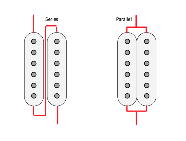 Series/parallel humbucker pickup scheme